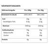 GU Energy StroopWafel Sportvoeding met basisprijs Salted Chocolate 16 x 30g